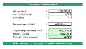 Calculatrice d'intérets composés